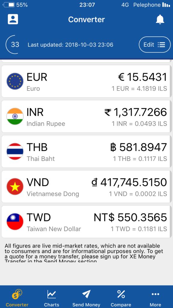 אפליקציית Currency